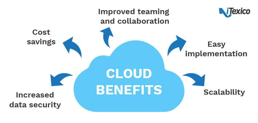 benefits of cloud migration services