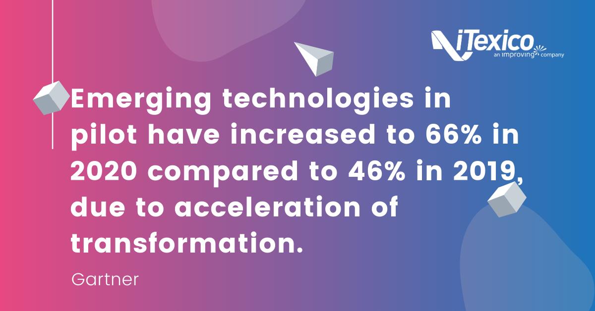 technology-trends-2021-aux1