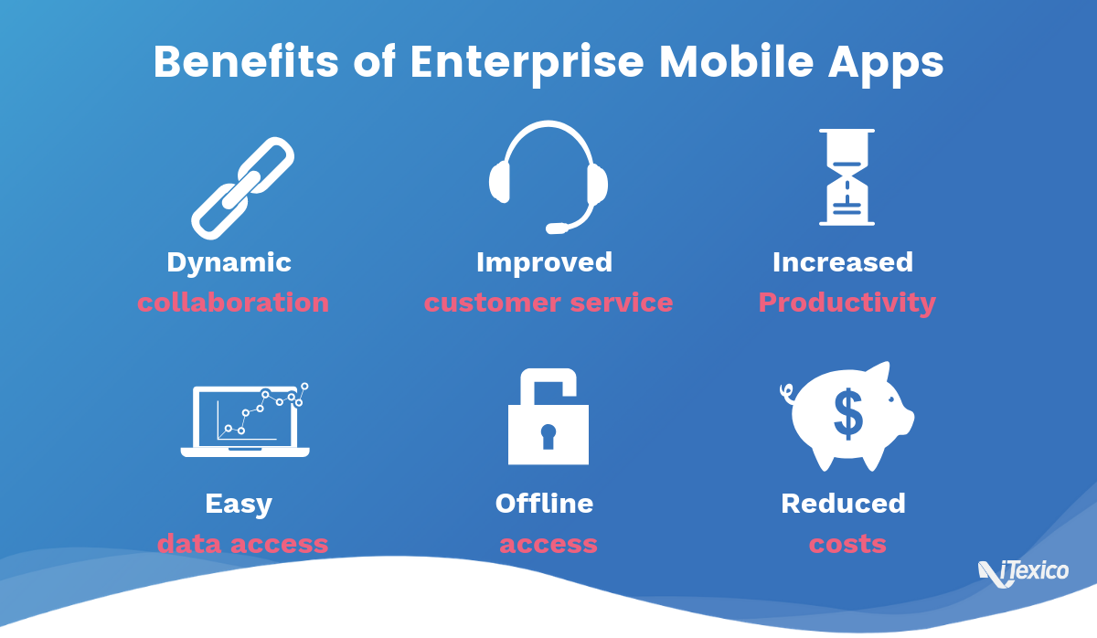 Benefits of Enterprise Mobile Apps