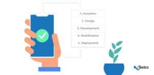 5 steps to your mobile app development lifecycle optimizacion