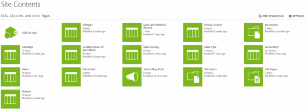 SharePoint 2013 site lists resized 600