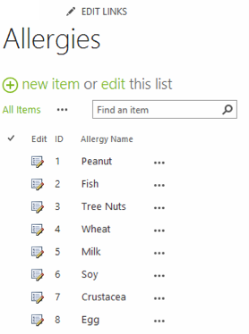 Sharepoint entries