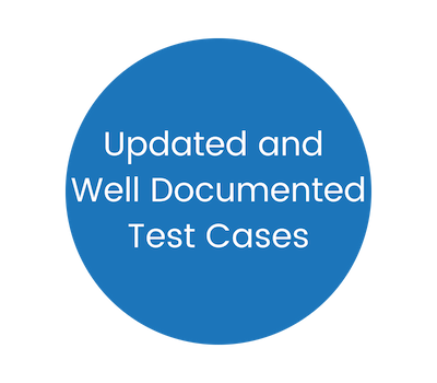 Reduction of Test Cases