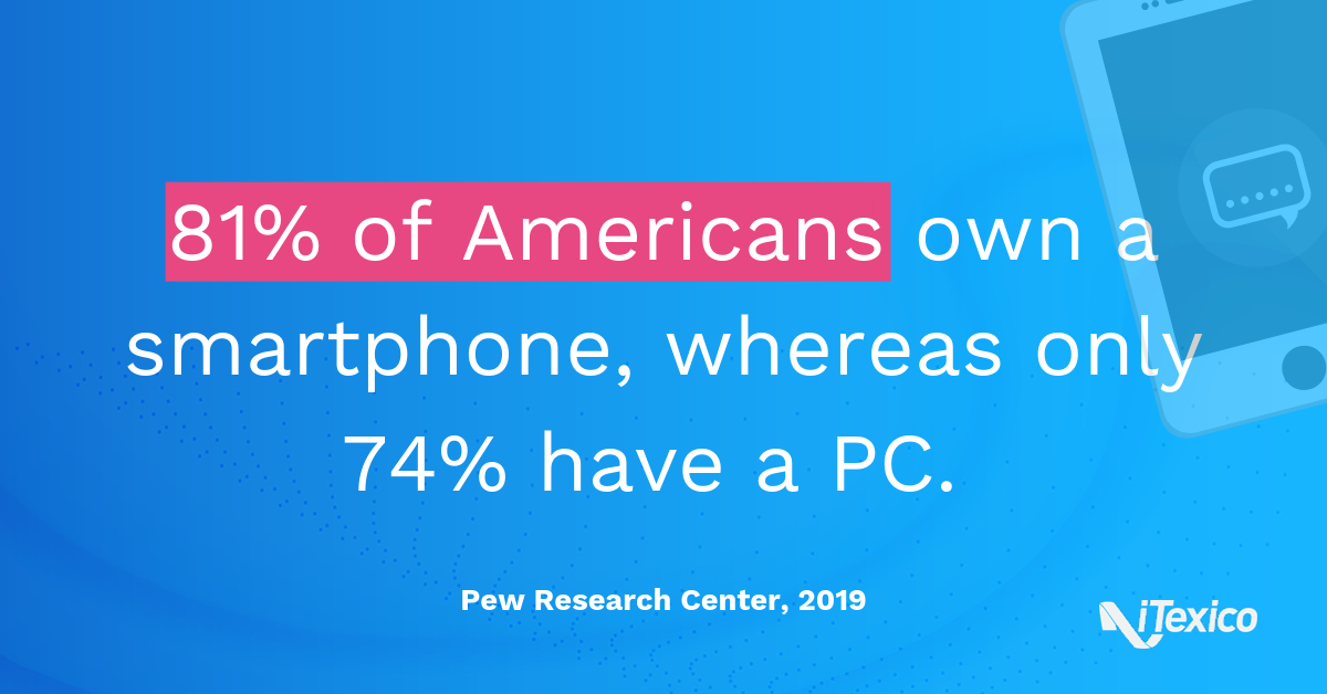 81% of americans own a smartphone
